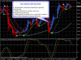 Options program trading software