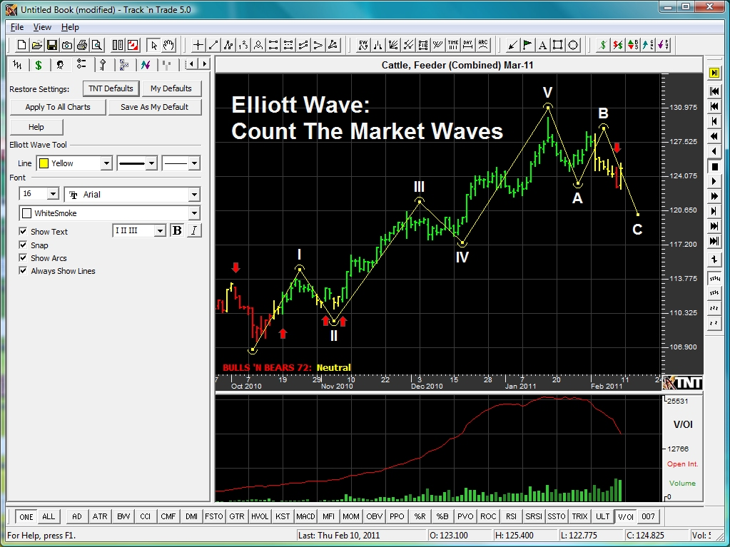 Futures trading software free