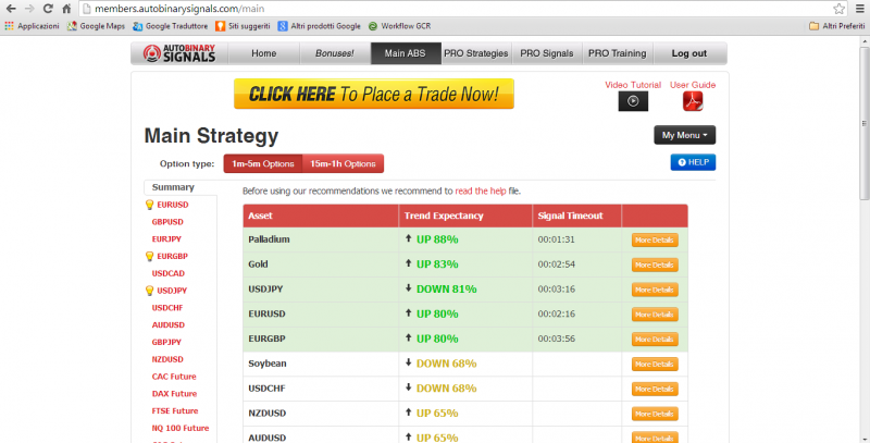 Binary options trading fake