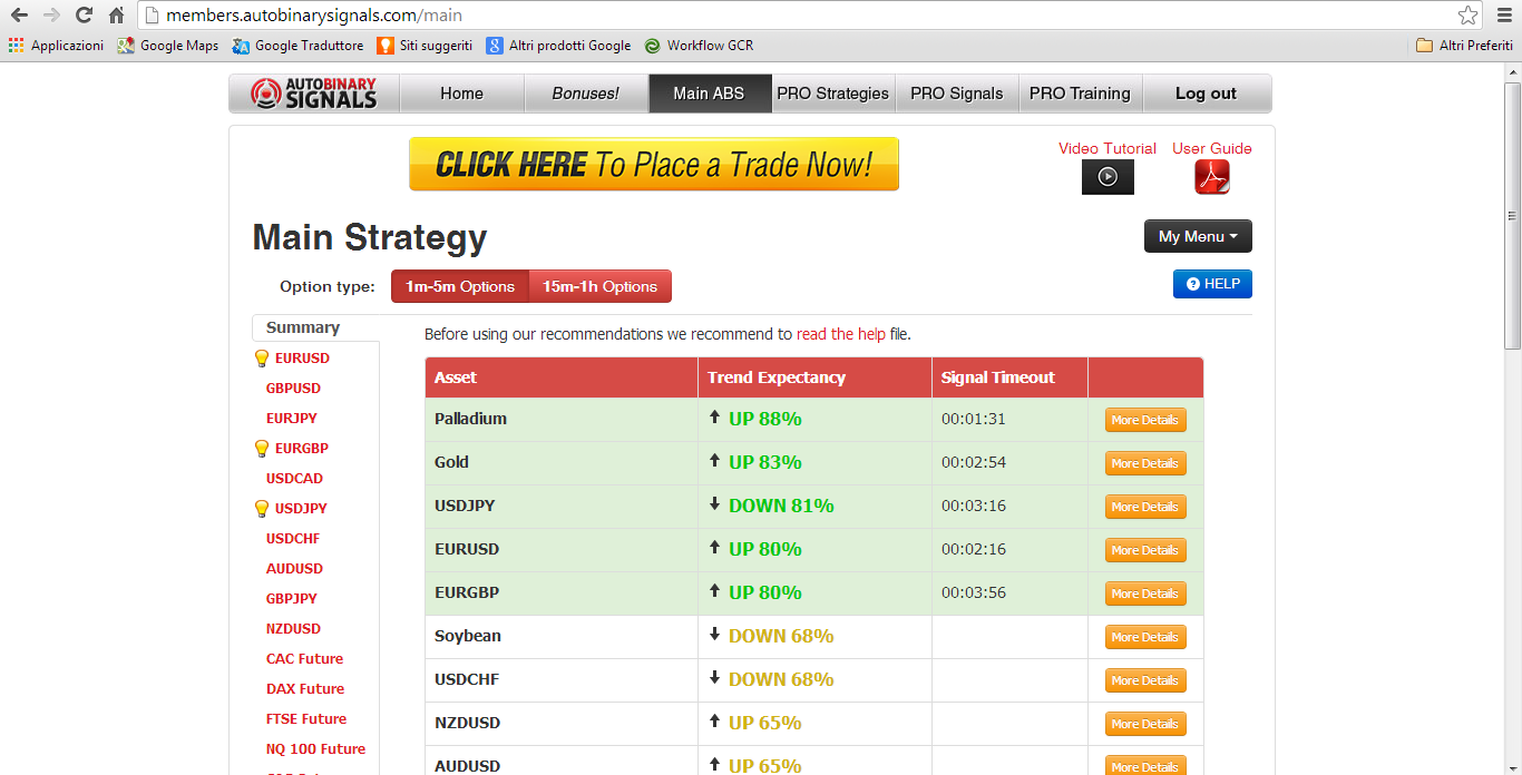 Binary option trading platforms