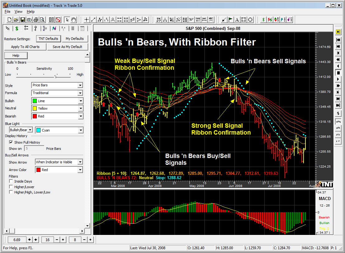 Free demo forex trading software