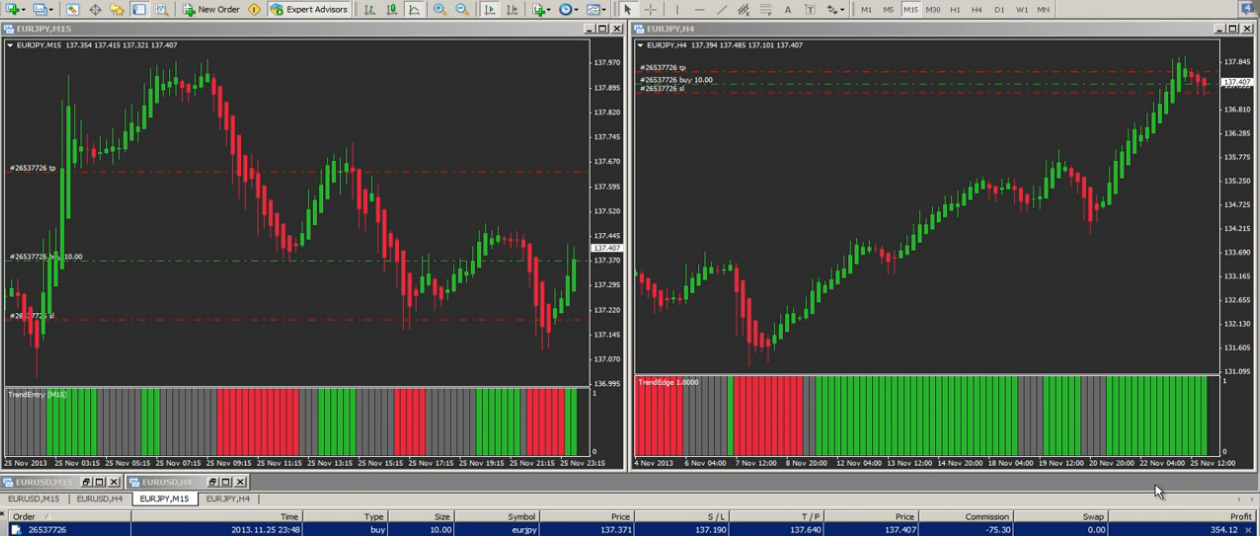Charting software for forex