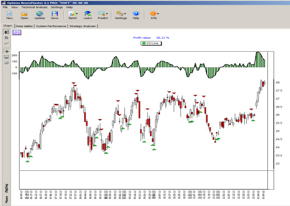 stock trading software neuromaster
