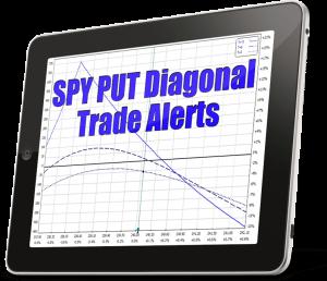 Options trading: diagonals and verticals trade alerts